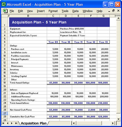 Acquisition program excel template flashek Choice Image