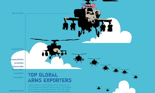 Global arms exporters infographic
